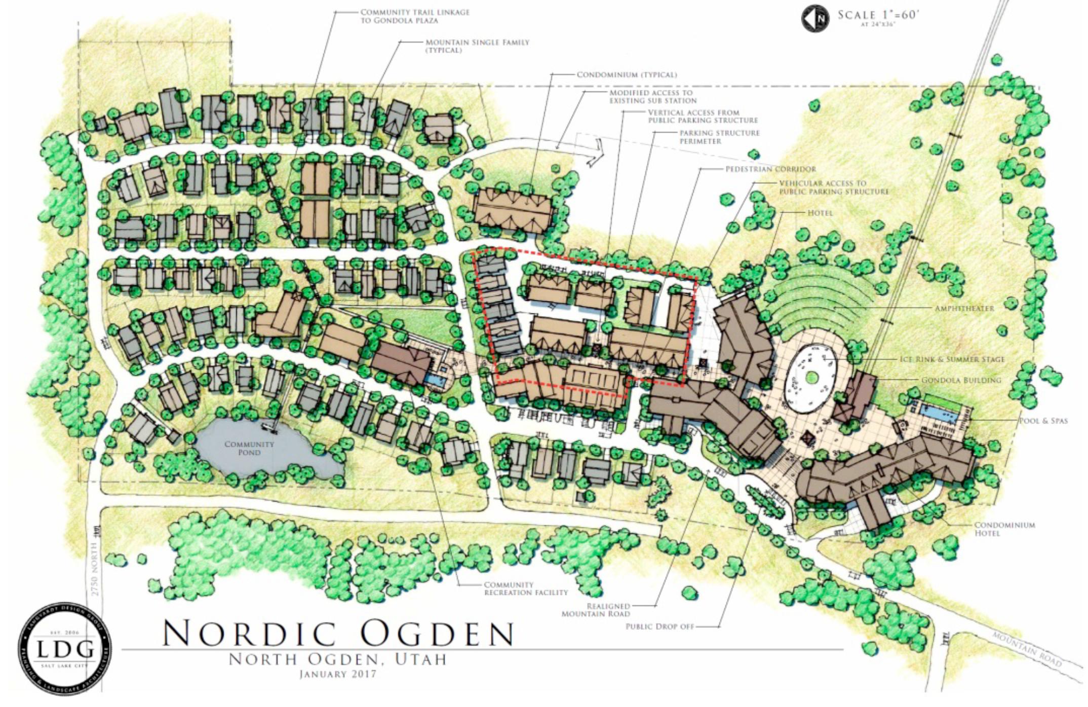 North Nordic 1D